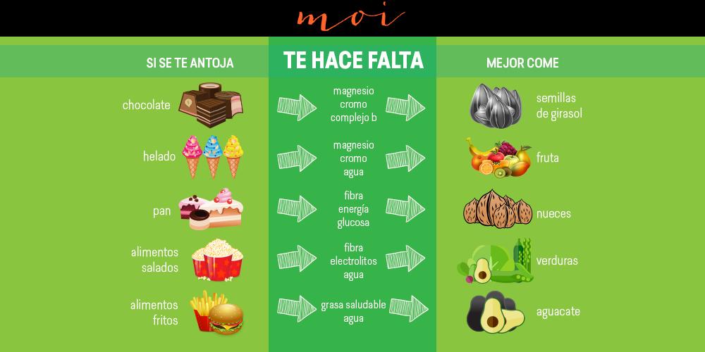vineta_comida