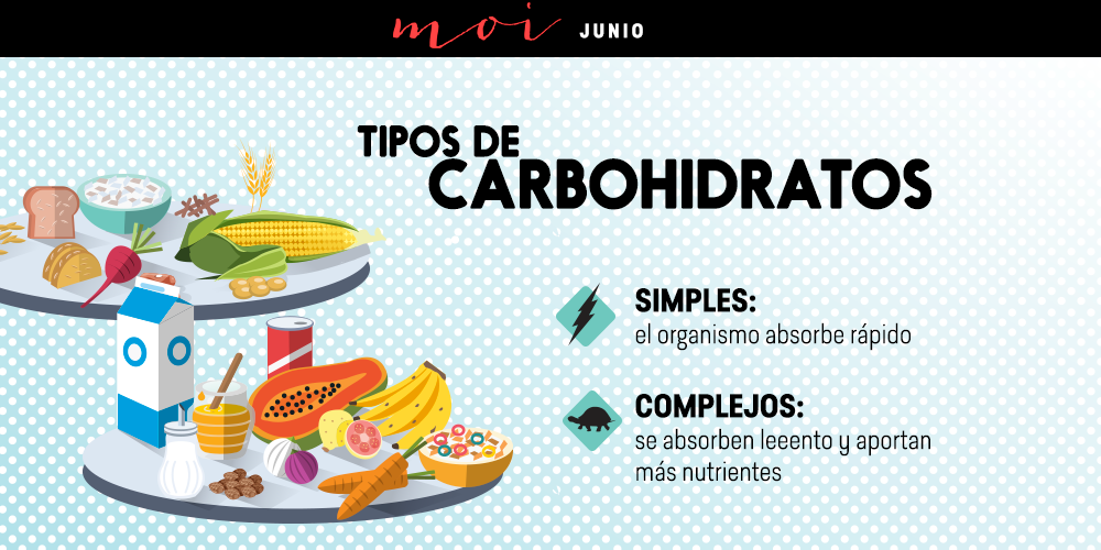 carbos