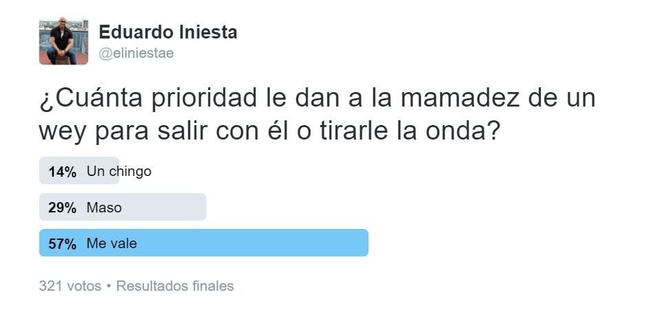 encuesta5
