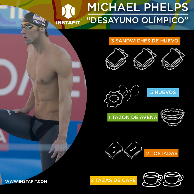 plan de nutricion michael phelps